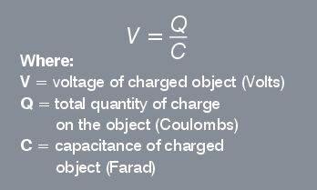 Voltage formula
